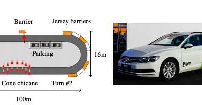 An end-to-end imitation learning system for speed control of autonomous vehicles