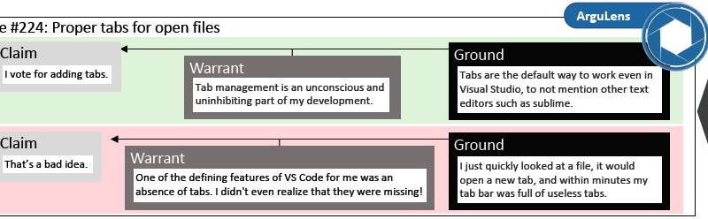 ArguLens: a framework to help developers make sense of usability-related feedback