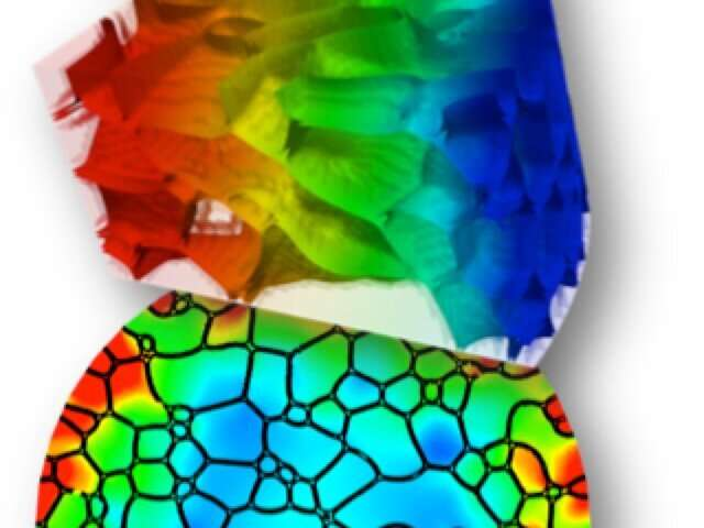 MOOSE: A platform to create complex multiphysics simulations