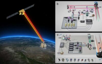 A new scheme for satellite-based quantum-secure time transfer