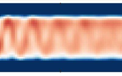 Probing the properties of a 2-D fermi gas