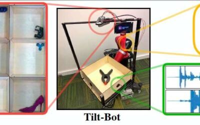 Exploring the interactions between sound, action and vision in robotics
