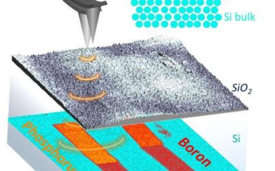 Nanoscale imaging of dopant nanostructures in silicon-based devices