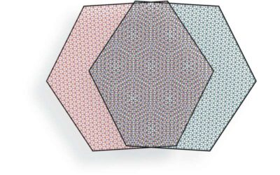 Study examines spontaneous symmetry breaking in twisted double bilayer graphene