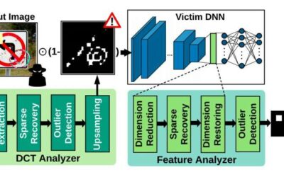 CLEANN: A framework to shield embedded neural networks from online Trojan attacks