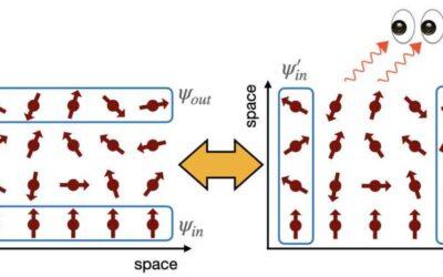 A protocol to explore entanglement dynamics via spacetime duality